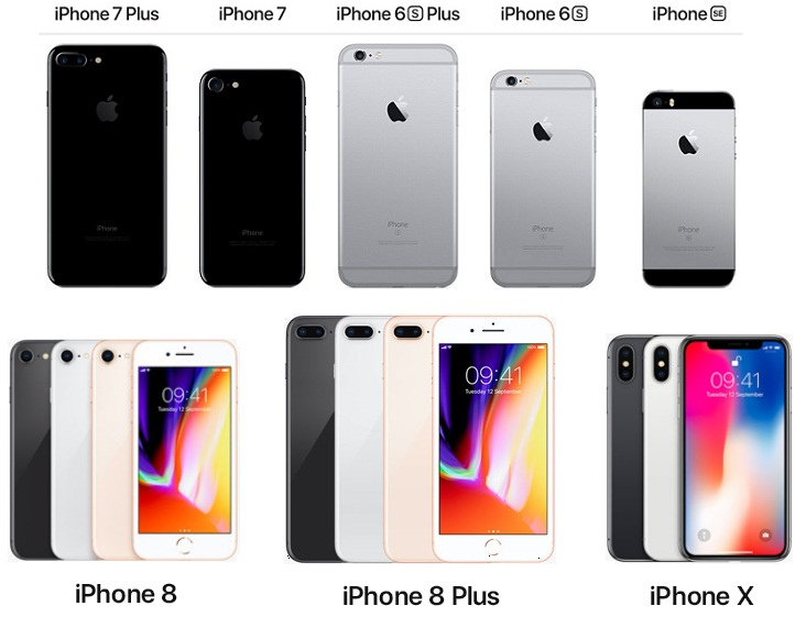 Difference Iphone X And Iphone