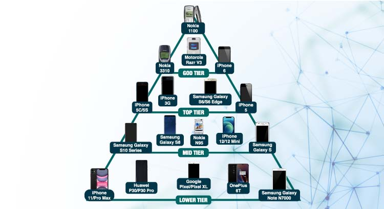 Pyramid-infographic-compressed